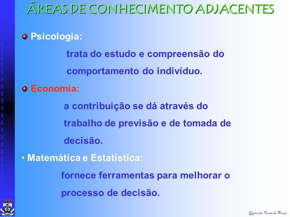 Raimundo Cosme de AraujoCONTRIBUIÇÕES Igreja Católica: A hierarquia de autoridade; A função de assessoria; Coordenação funcional. Exército: Princípio