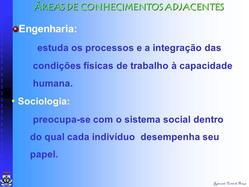 Raimundo Cosme de Araujo ÁREAS DE CONHECIMENTO ADJACENTES Psicologia: trata do estudo e compreensão do comportamento do indivíduo. Economia: a contrib