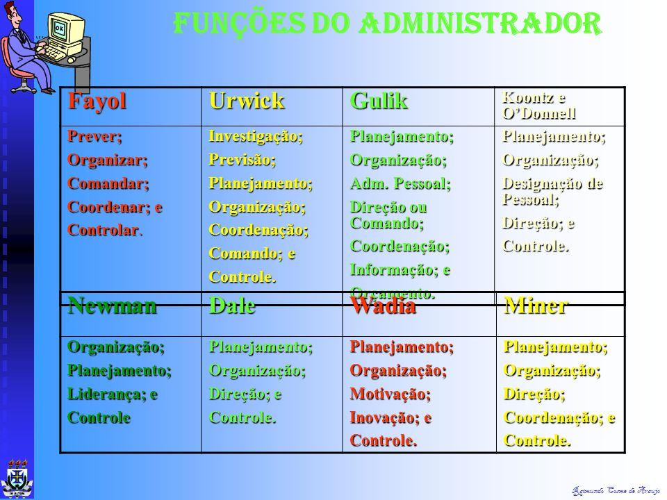 Raimundo Cosme de Araujo Função Técnica Funções da Empresa Segundo Fayol Fabricação dos Produtos Função Comercial Compra e Venda Função Financeira Fun