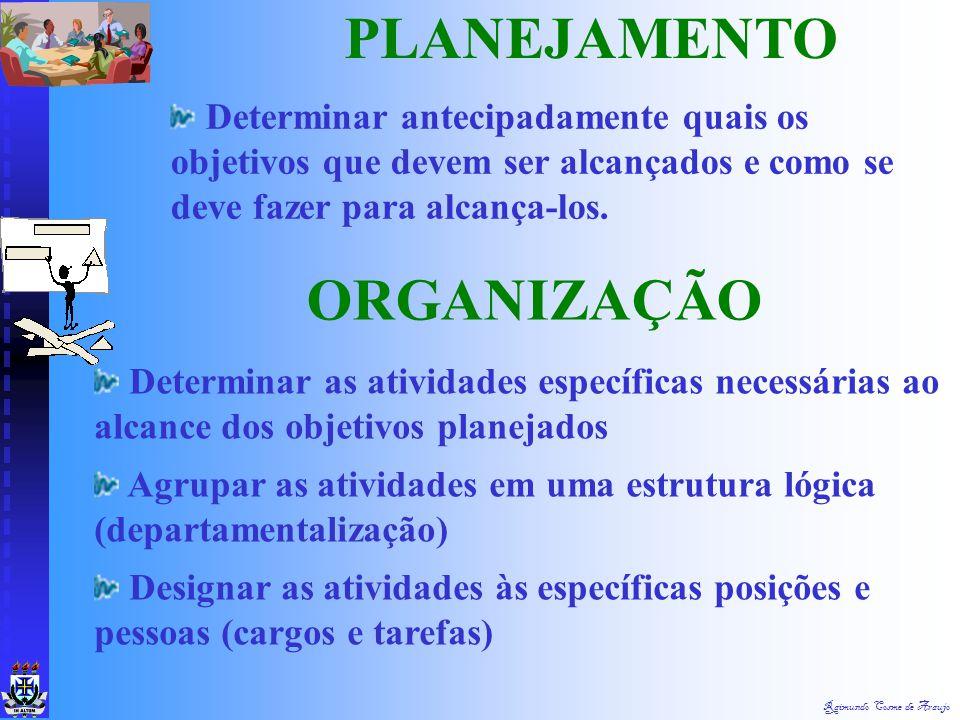 Raimundo Cosme de Araujo Planejar Etapas: Programa de Ações Organizar Material e Social & Missões e Ações Comandar Coordenar Manejar Pessoal Controlar