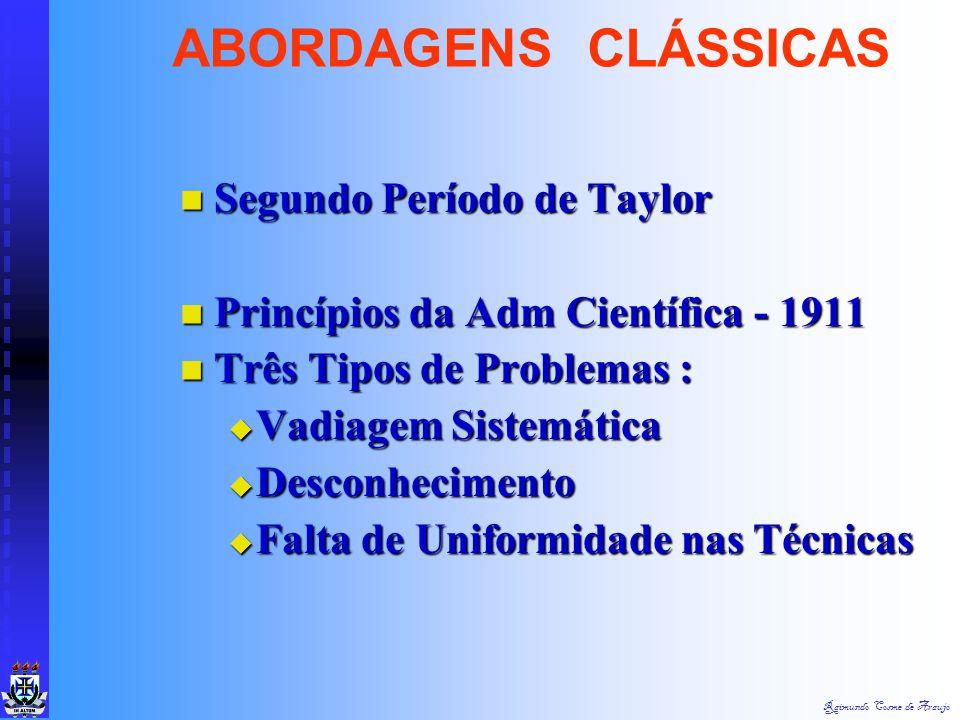 Raimundo Cosme de Araujo Primeiro Período de Taylor – 1903 Primeiro Período de Taylor – 1903 Shop Management Shop Management  Salários Altos & Custos