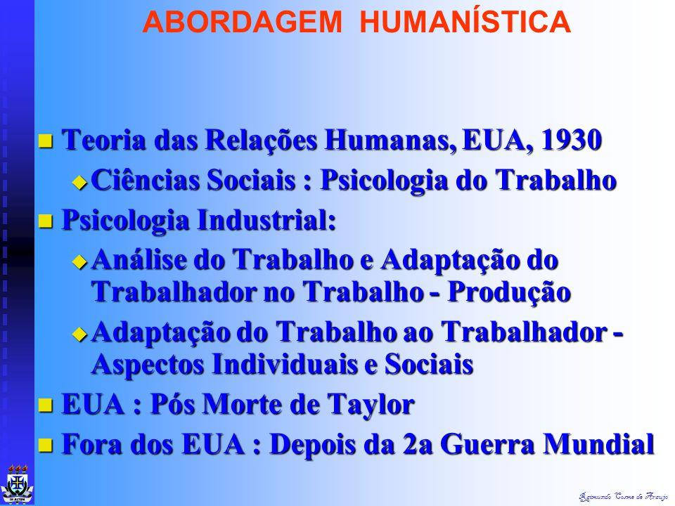 Raimundo Cosme de Araujo Confronto das Teorias de Taylor e Fayol TAYLORFAYOL ADM CIENTÍFICA TEORIA CLÁSSICA ÊNFASE NAS TAREFAS ÊNFASE NA ESTRUTURA AUM