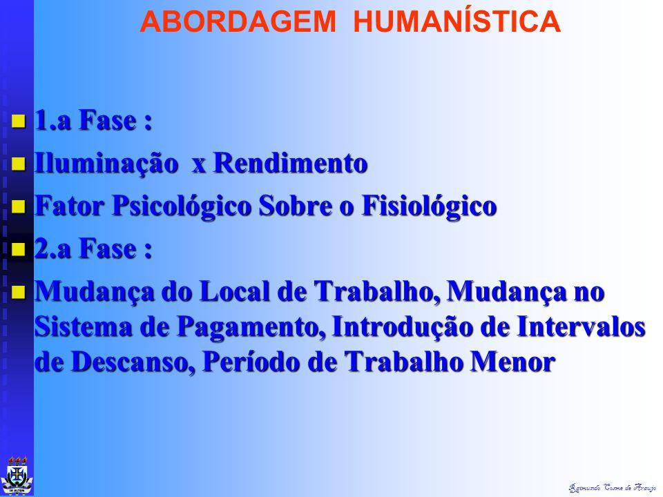 Raimundo Cosme de Araujo ABORDAGEM HUMANÍSTICA Origens : Origens : Necessidade de Humanizar e Democratizar a Administração Necessidade de Humanizar e