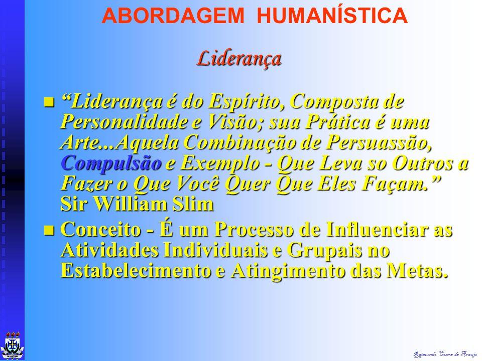 Raimundo Cosme de Araujo ABORDAGEM HUMANÍSTICA 4.a Fase : Org. Formal & Informal 4.a Fase : Org. Formal & Informal Conclusões : Conclusões : Nível de