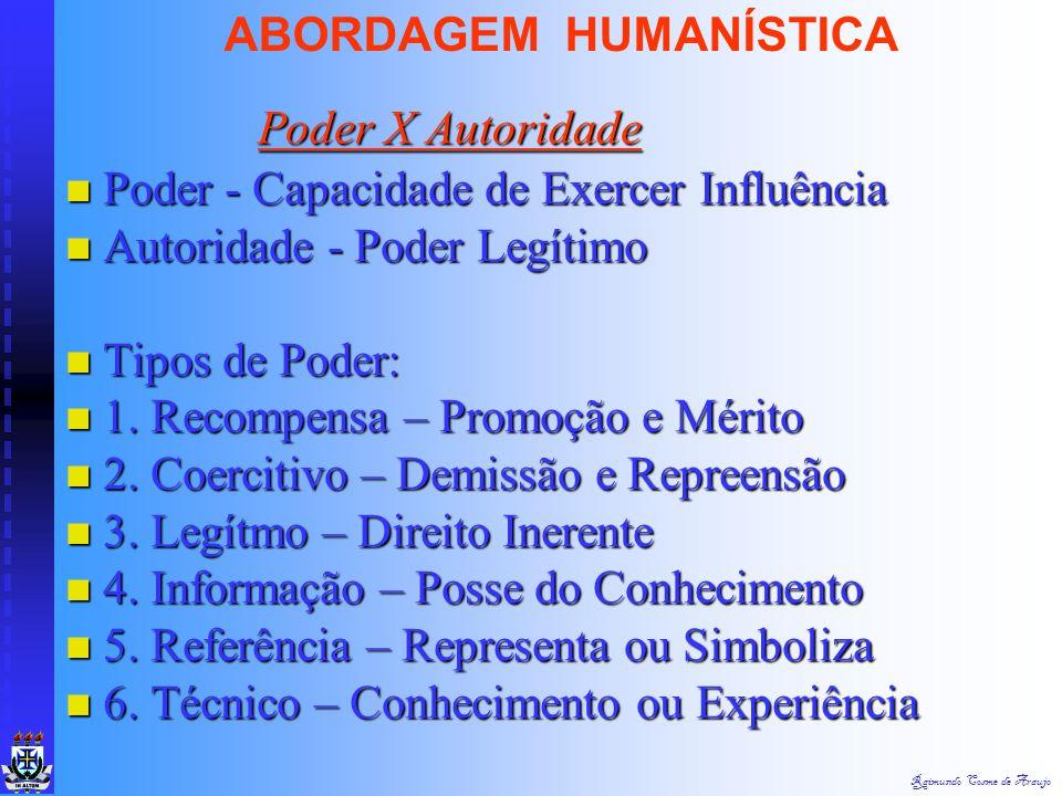 Raimundo Cosme de Araujo Teorias Comportamentais - Características Teorias Comportamentais - Características Específicas de Líderes Podem ser Aprendid