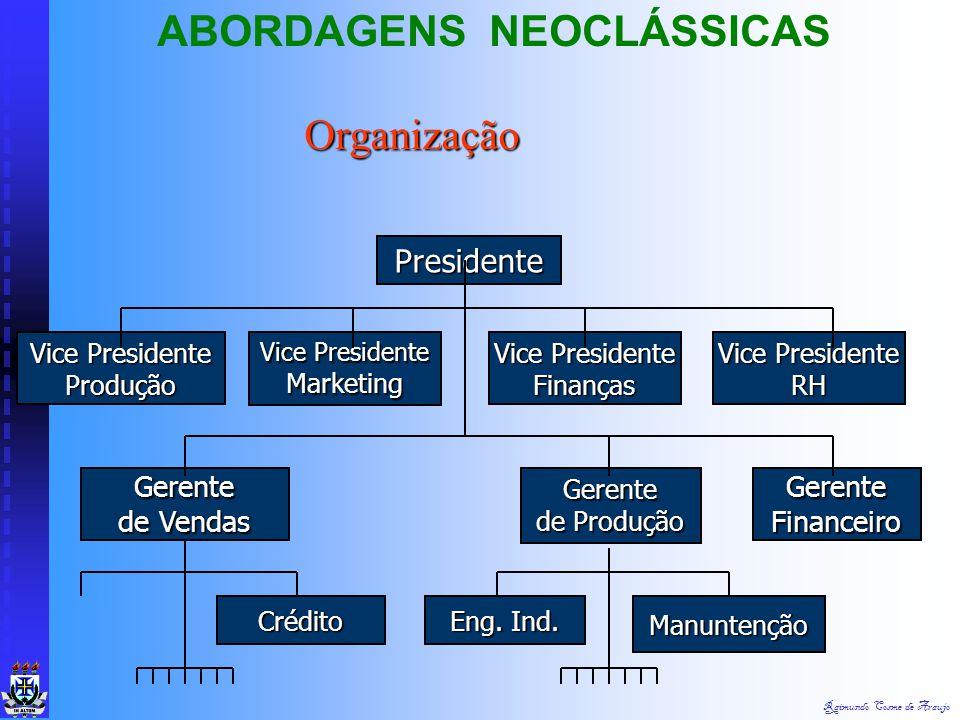 Raimundo Cosme de Araujo Presidente G. de Vendas G. Financeiro G. de Produção ORGANOGRAMA ESTRUTURA ALTA ESTRUTURA BAIXA ABORDAGENS NEOCLÁSSICAS