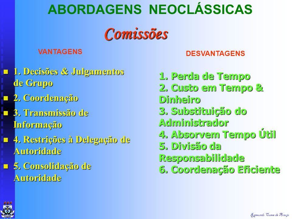 Raimundo Cosme de Araujo Análise de Situações - Comitês, Juntas, Conselhos, Grupos de Trabalho etc Análise de Situações - Comitês, Juntas, Conselhos,