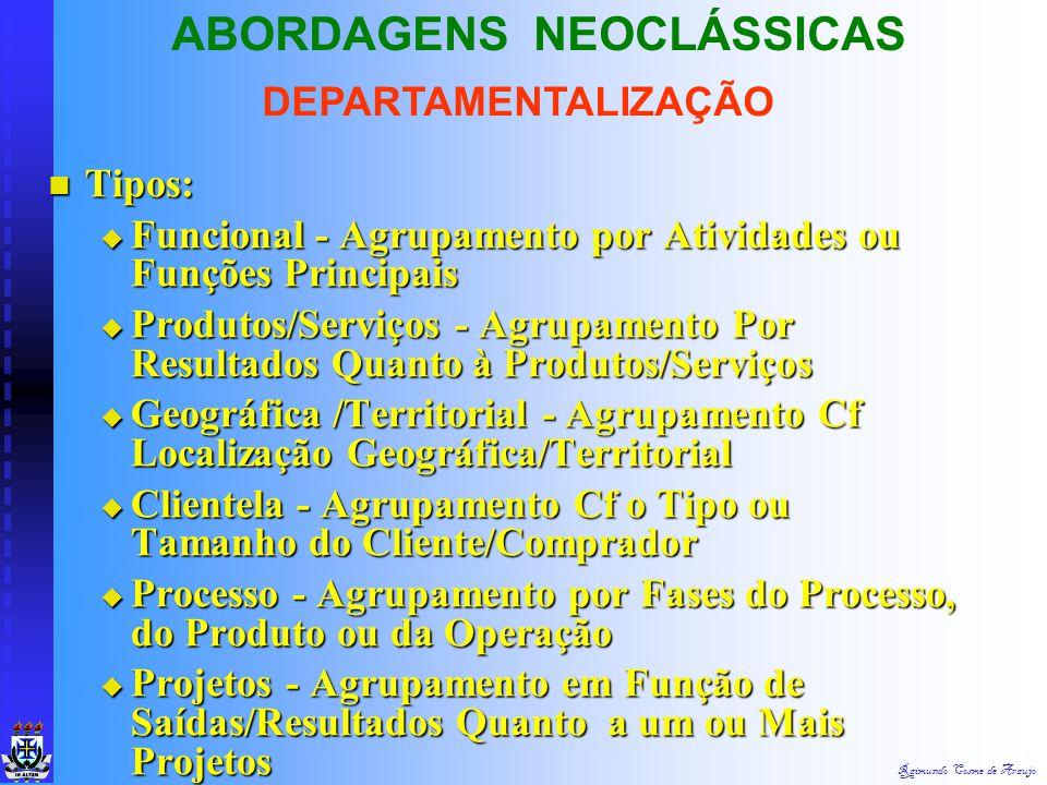 Raimundo Cosme de Araujo Especialização : Especialização :  Vertical - Aumento de Níveis Hierárquicos  Horizontal - Aumento de Órgãos Especializados