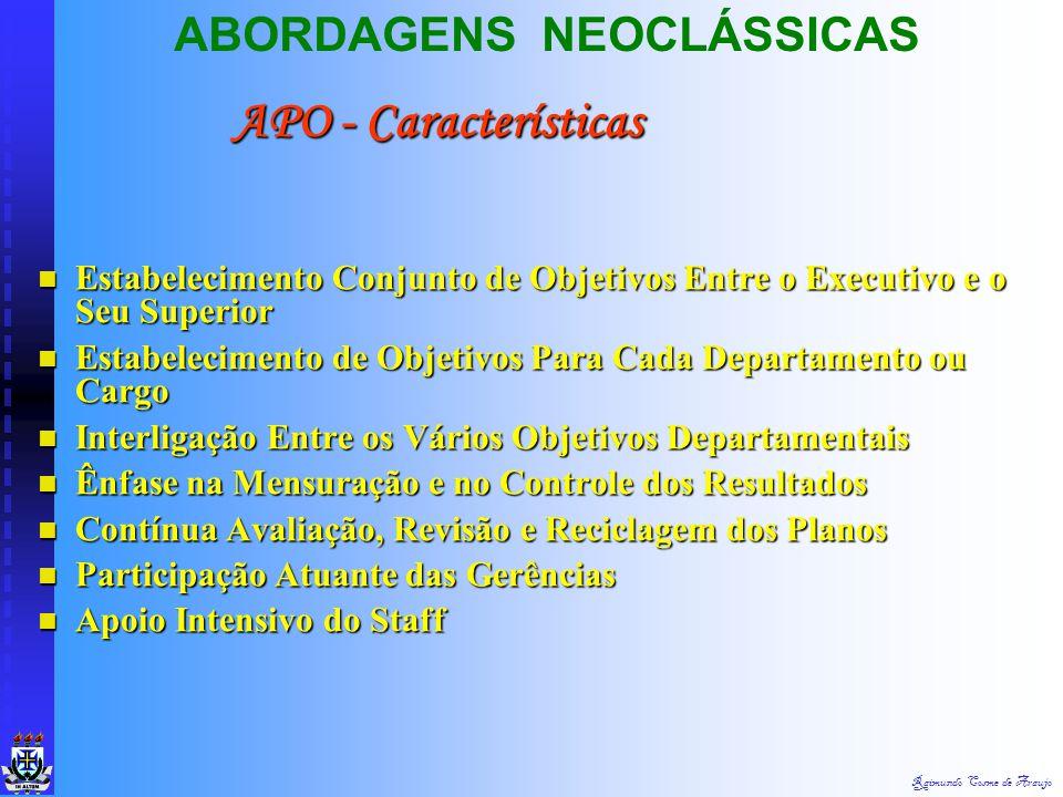 Raimundo Cosme de Araujo Espírito Pragmático & Democrático da T. Neo Espírito Pragmático & Democrático da T. Neo 1954, The Practice of Management, P.