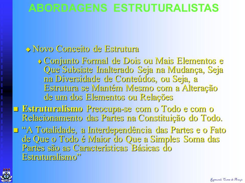 Raimundo Cosme de Araujo ABORDAGENS ESTRUTURALISTAS c) Teoria da Burocracia c) Teoria da Burocracia  Modelo Ideal & Racional de Organização  Carente