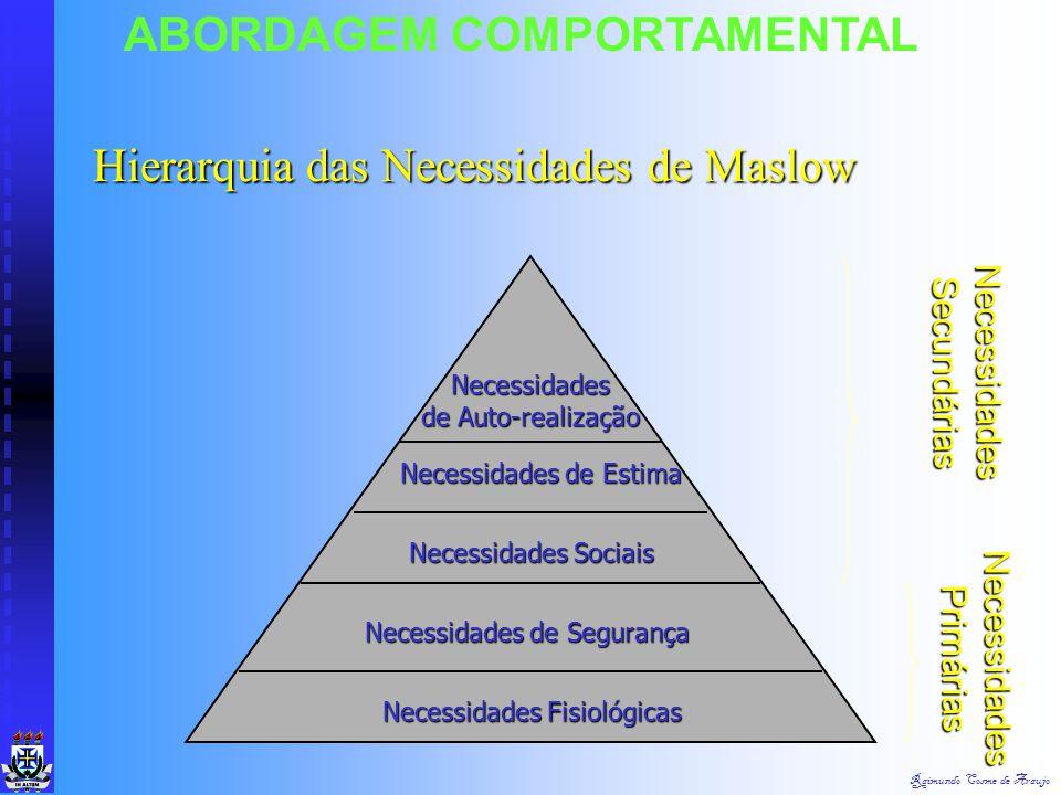Raimundo Cosme de Araujo ABORDAGEM COMPORTAMENTAL Origens: Origens: Oposição à Teoria das RH (P) e Clássica (T & E). Ênfase na Teoria da Org Formal co