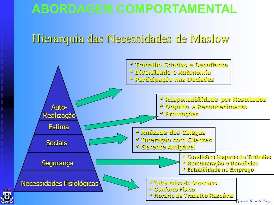 Raimundo Cosme de Araujo ABORDAGEM COMPORTAMENTAL Hierarquia das Necessidades de Maslow Necessidades de Auto-realização Necessidades de Estima Necessi