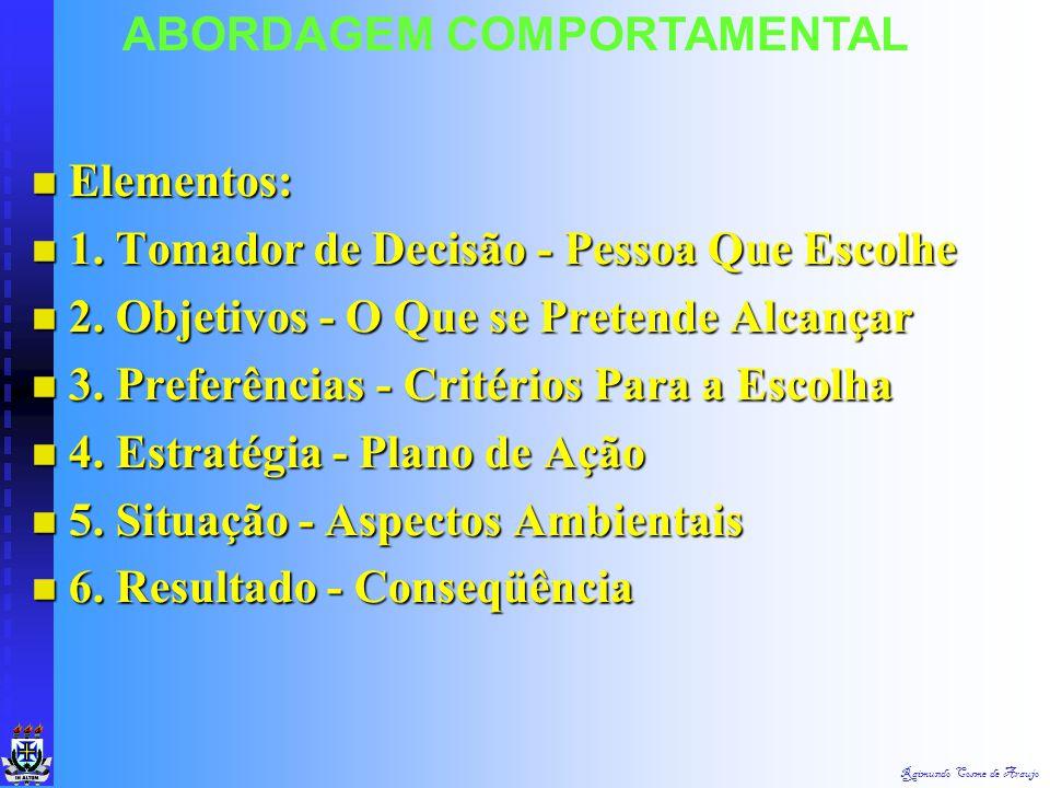 Raimundo Cosme de Araujo ABORDAGEM COMPORTAMENTAL Situações que Alertam para a Existência de Problemas: Situações que Alertam para a Existência de Pro