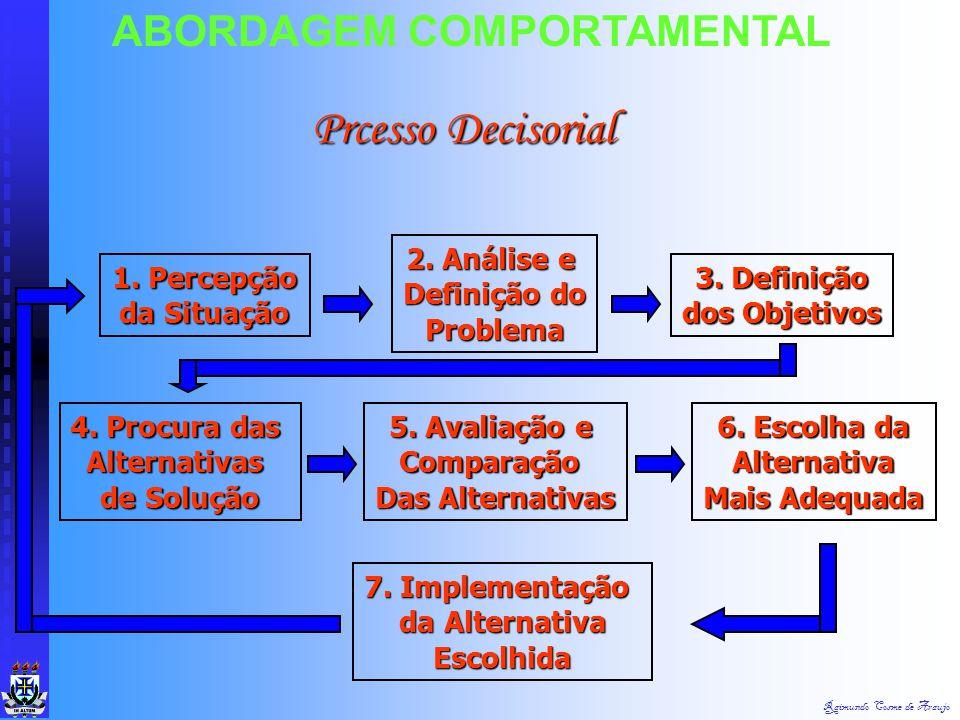 Raimundo Cosme de Araujo ABORDAGEM COMPORTAMENTAL Elementos: Elementos: 1. Tomador de Decisão - Pessoa Que Escolhe 1. Tomador de Decisão - Pessoa Que