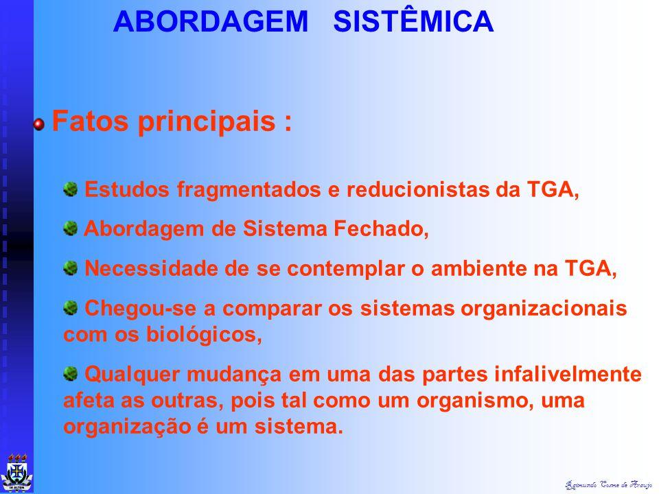 Raimundo Cosme de Araujo 1. Decisão da Empresa de Utilizar o D.O. Seleção do Consultor 2. Dignóstico das Necessidades Pela Direção e Pelo Consultor 4.