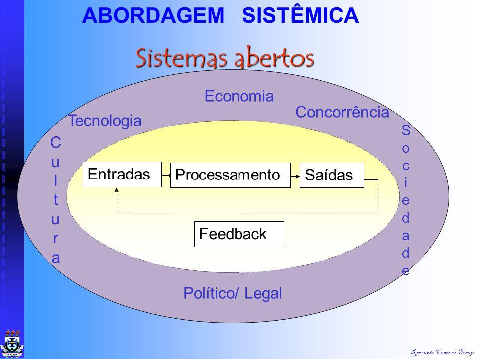 Raimundo Cosme de Araujo ABORDAGEM SISTÊMICA Robert Kahn As teorias tradicionais da organização têm propendido a ver a organização humana como um sist