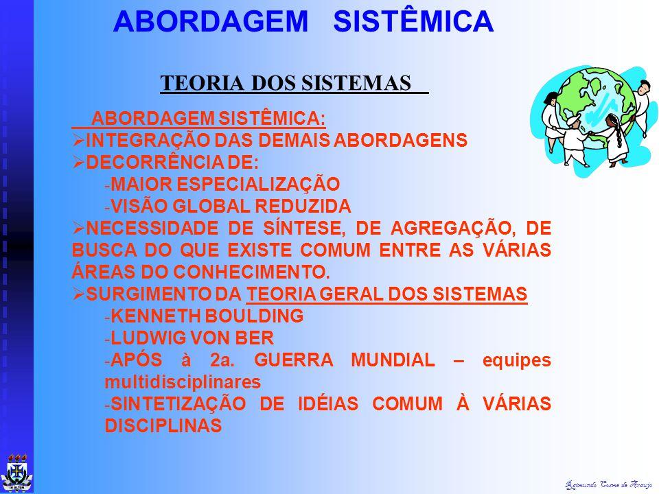 Raimundo Cosme de Araujo ABORDAGEM SISTÊMICA Características das Organizações a partir do estudo dos sistemas: Comportamento Probabilístico e não dete