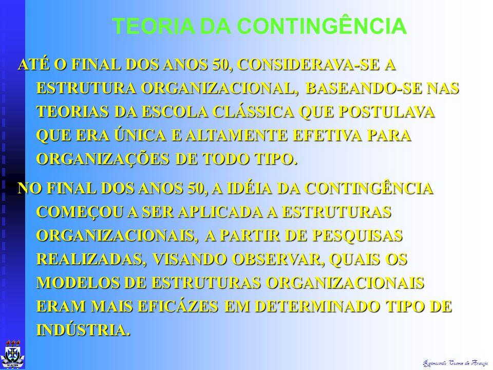 Raimundo Cosme de Araujo TEORIA DA CONTINGÊNCIA AÇÕES ADMINISTRATIVAS RESULTADOS ORGANIZACIONAIS CARATERÍSTICA S SITUACIONAIS para são Conting. das