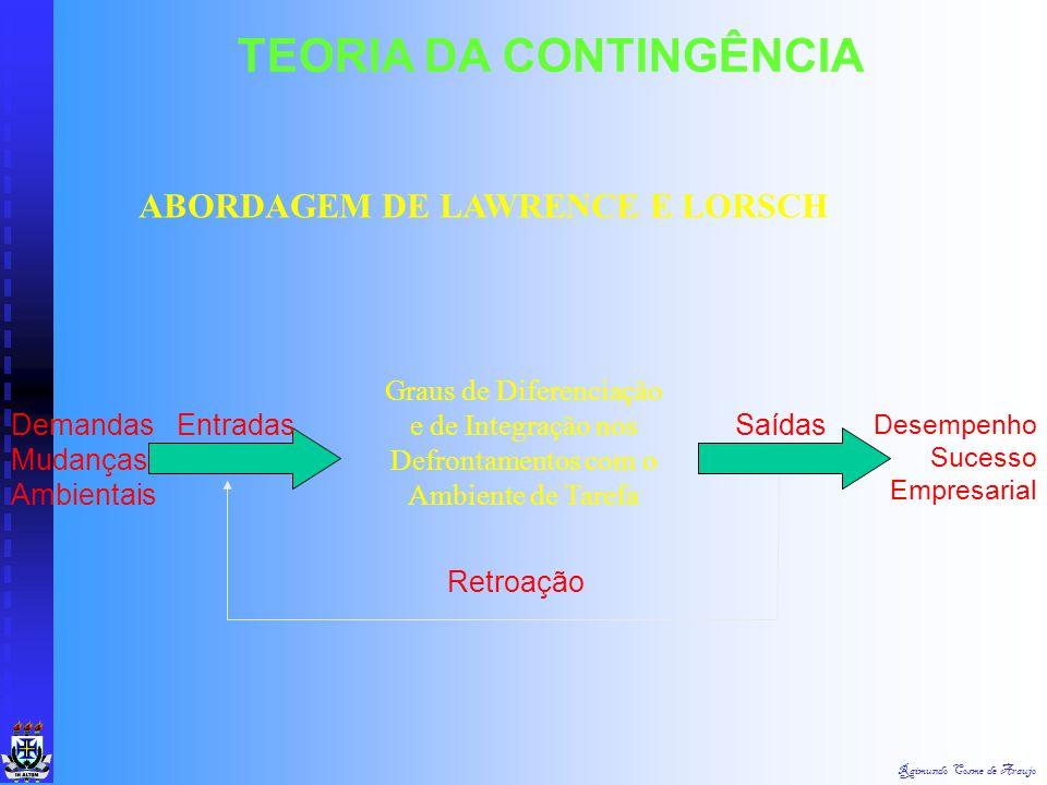 Raimundo Cosme de Araujo TEORIA DA CONTINGÊNCIA UM SISTEMA FORMAL DE COORDENAÇÃO PARA ASEGURAR A INTEGRAÇÃO UM SISTEMA FORMAL DE COORDENAÇÃO PARA ASEG