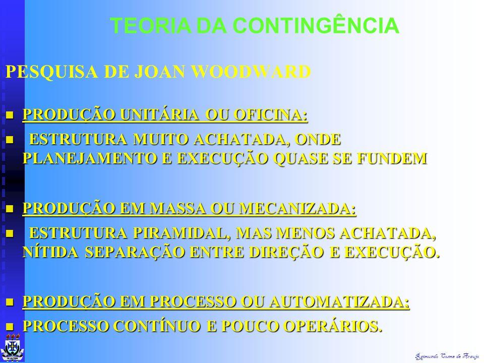 Raimundo Cosme de Araujo TEORIA DA CONTINGÊNCIA DE UMA MANEIRA GERAL, A PESQUISA CONCLUIU QUE AS INDÚSTRIAS COM ELEVADO DESEMPENHO APRESENTAM MAIOR AJ
