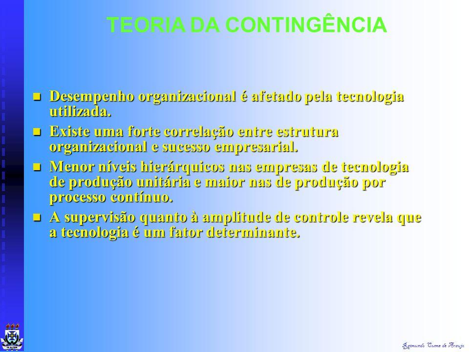 Raimundo Cosme de Araujo TEORIA DA CONTINGÊNCIA PRODUÇÃO UNITÁRIA OU OFICINA: PRODUÇÃO UNITÁRIA OU OFICINA: ESTRUTURA MUITO ACHATADA, ONDE PLANEJAMENT