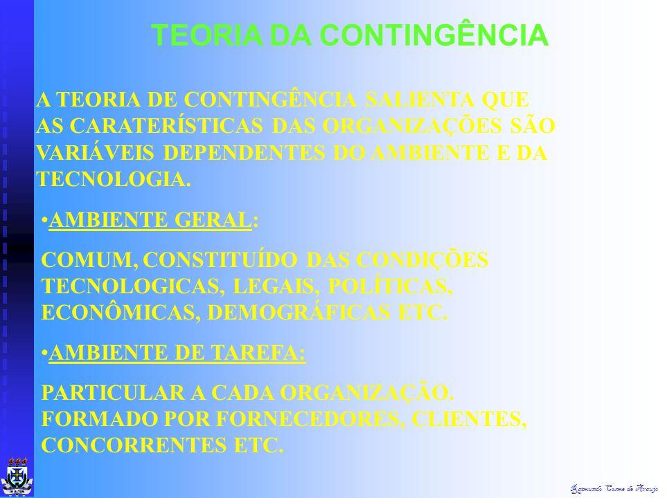 Raimundo Cosme de Araujo NÃO HÁ UMA ÚNICA ESTRUTURA ORGANIZACIONAL, QUE SEJA EFICAZ, PARA TODAS AS ORGANIZAÇÕES; NÃO HÁ UMA ÚNICA ESTRUTURA ORGANIZACI