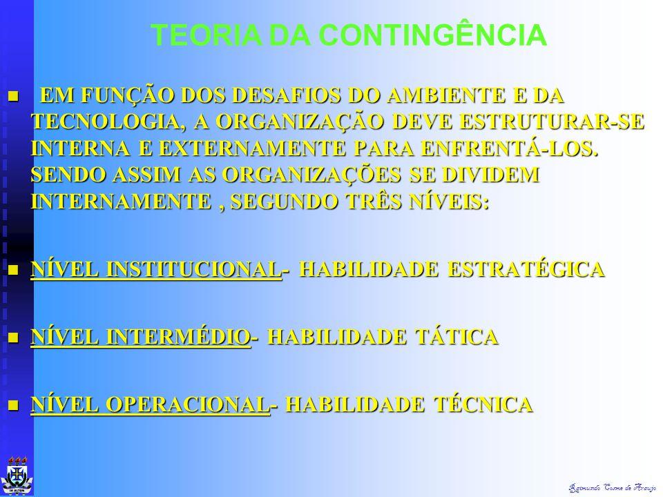 Raimundo Cosme de Araujo TEORIA DA CONTINGÊNCIA A TEORIA DE CONTINGÊNCIA SALIENTA QUE AS CARATERÍSTICAS DAS ORGANIZAÇÕES SÃO VARIÁVEIS DEPENDENTES DO