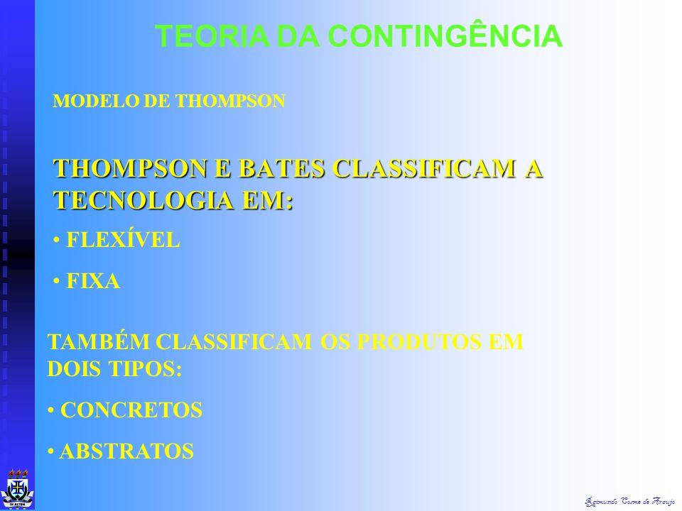 Raimundo Cosme de Araujo TEORIA DA CONTINGÊNCIA TECNOLOGIA DE ELOS EM SEQUÊNCIA- MONTADORAS TECNOLOGIA DE ELOS EM SEQUÊNCIA- MONTADORAS TECNOLOGIA MED
