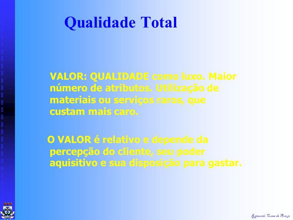 Raimundo Cosme de Araujo Qualidade Total EXCELÊNCIA: EXCELÊNCIA: O melhor que se pode fazer, o padrão mais elevado de desempenho em qualquer campo de