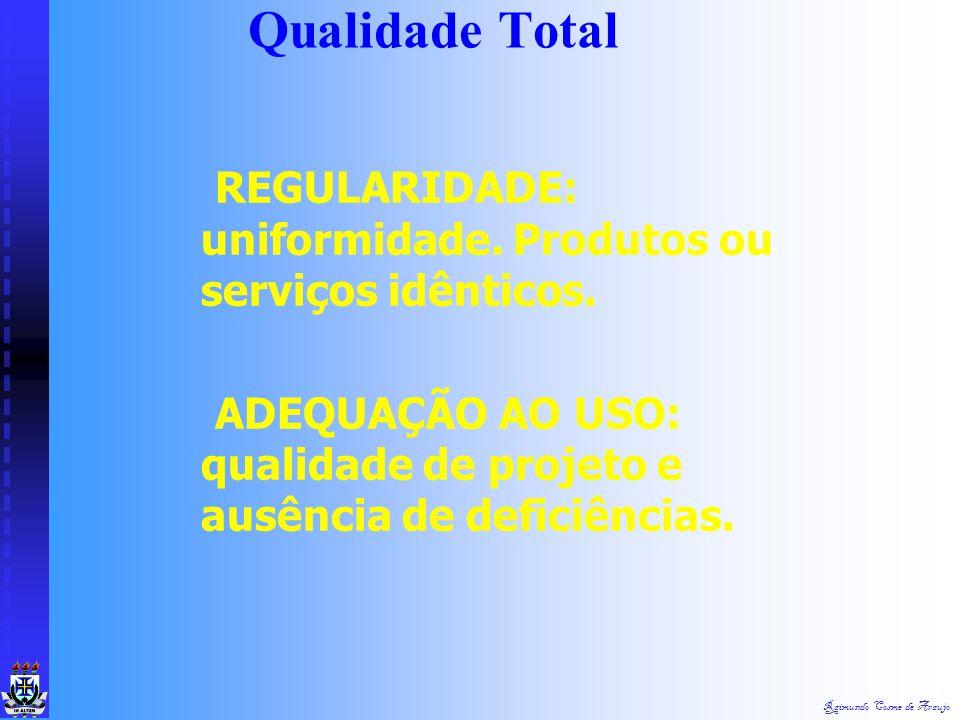 Raimundo Cosme de Araujo ESPECIFICAÇÕES: QUALIDADE planejada. Projeto do produto ou serviço. Definição de como o produto ou serviço deve ser. CONFORMI