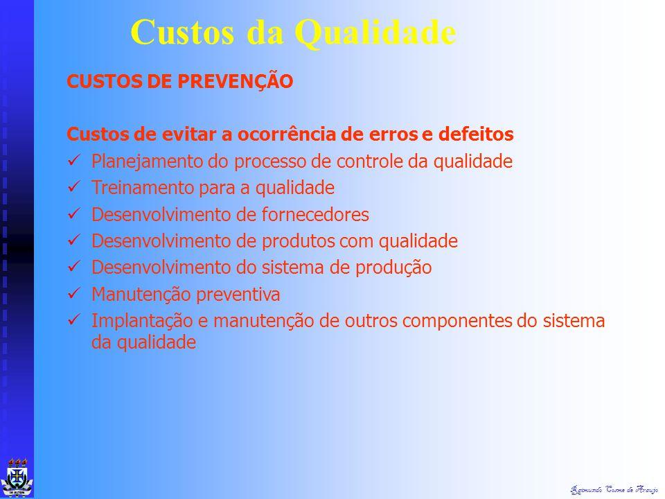 Raimundo Cosme de Araujo A International Organization for Standartization (ISO) é uma organização internacional, privada e sem fins lucrativos, criada