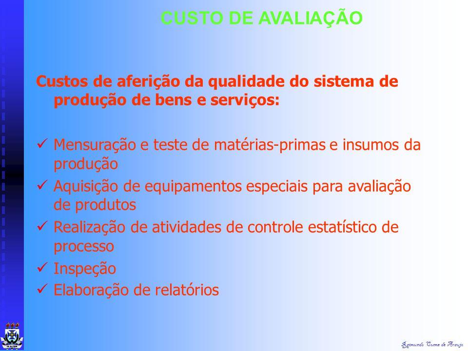 Raimundo Cosme de Araujo CUSTOS DE PREVENÇÃO Custos de evitar a ocorrência de erros e defeitos Planejamento do processo de controle da qualidade Trein