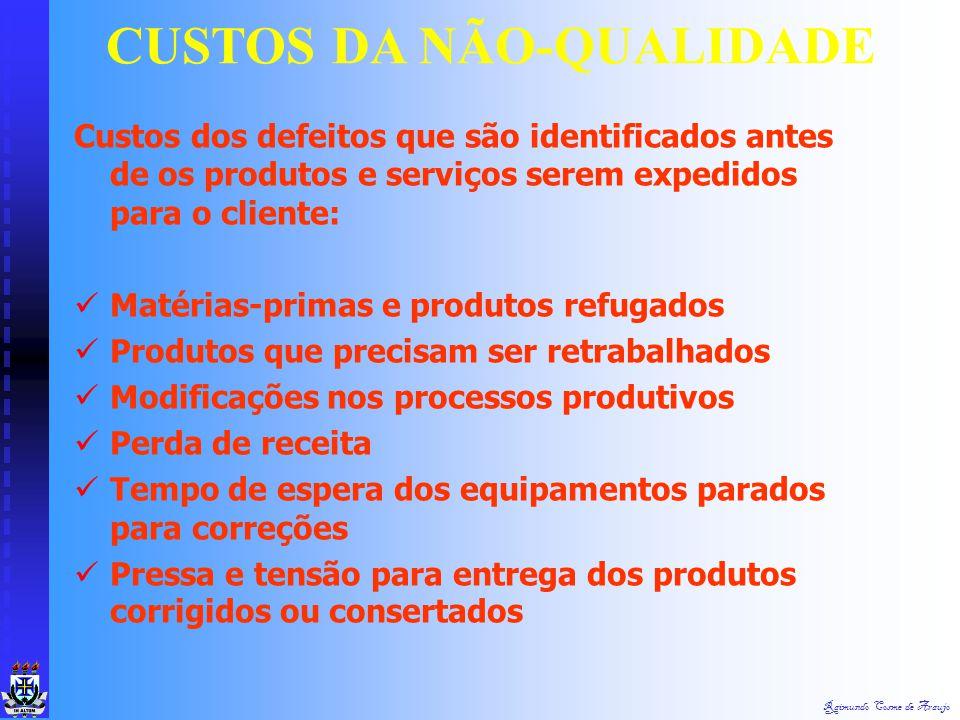 Raimundo Cosme de Araujo Custos de aferição da qualidade do sistema de produção de bens e serviços: Mensuração e teste de matérias-primas e insumos da