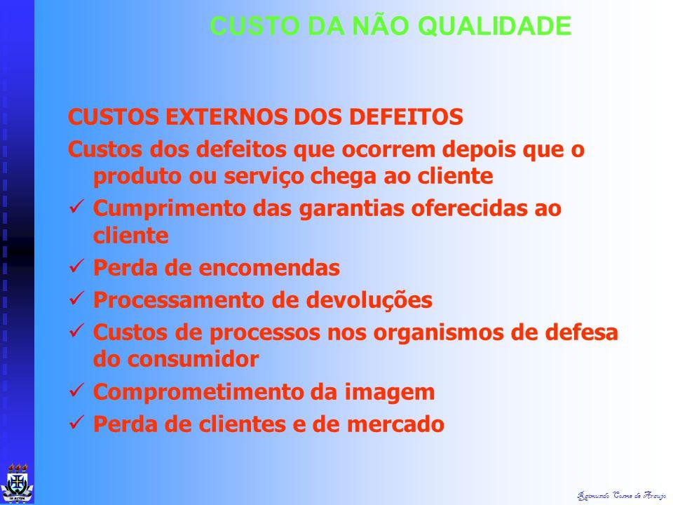 Raimundo Cosme de Araujo Custos dos defeitos que são identificados antes de os produtos e serviços serem expedidos para o cliente: Matérias-primas e p