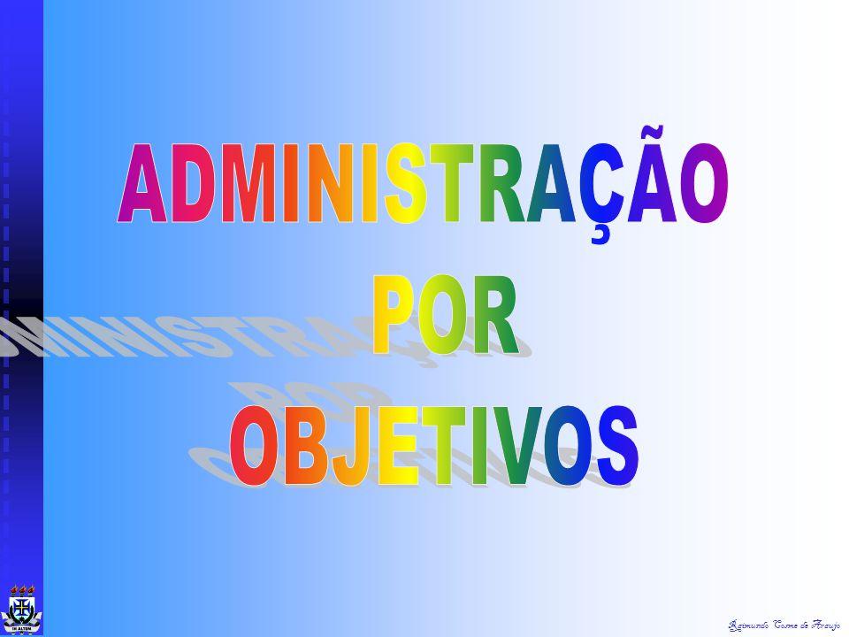 Raimundo Cosme de Araujo CUSTOS EXTERNOS DOS DEFEITOS Custos dos defeitos que ocorrem depois que o produto ou serviço chega ao cliente Cumprimento das