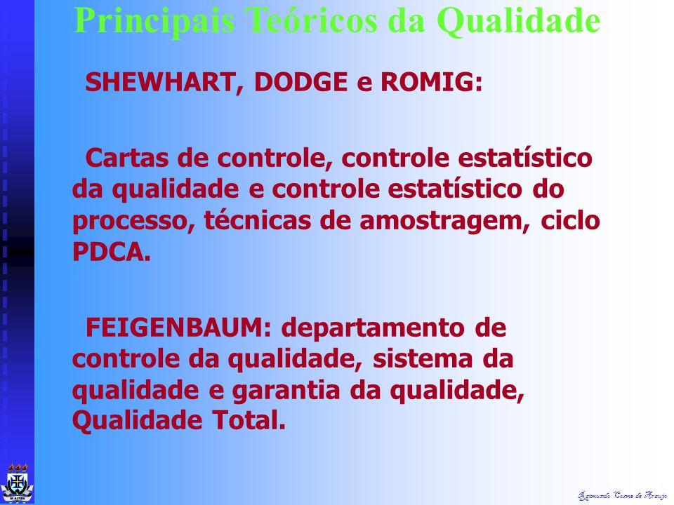 Raimundo Cosme de Araujo REGULARIDADE: Uniformidade. Produtos ou serviços idênticos. ADEQUAÇÃO AO USO: qualidade de projeto e ausência de deficiências