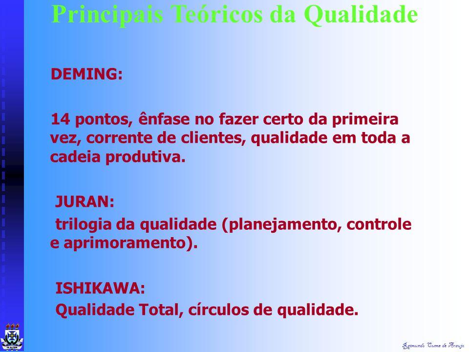 Raimundo Cosme de Araujo SHEWHART, DODGE e ROMIG: Cartas de controle, controle estatístico da qualidade e controle estatístico do processo, técnicas d