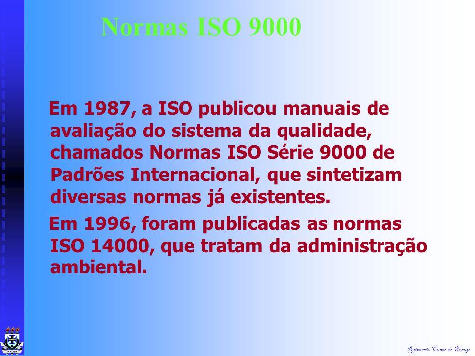 Normas ISO 9000 A International Organization for Standartization (ISO) É uma organização internacional, privada e sem fins lucrativos, criada em 1947,