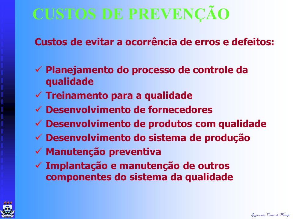 Raimundo Cosme de Araujo Normas ISO 9000 Em 1987, a ISO publicou manuais de avaliação do sistema da qualidade, chamados Normas ISO Série 9000 de Padrõ