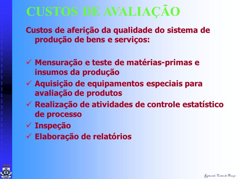 Raimundo Cosme de Araujo CUSTOS DE PREVENÇÃO Custos de evitar a ocorrência de erros e defeitos: Planejamento do processo de controle da qualidade Trei