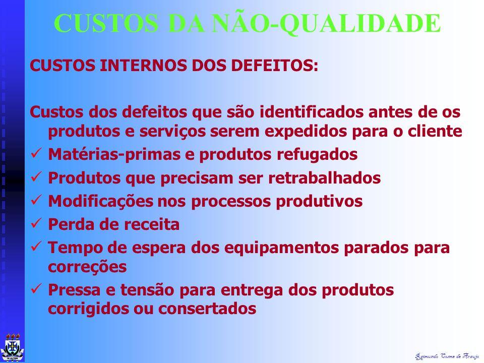 Raimundo Cosme de Araujo CUSTOS DE AVALIAÇÃO Custos de aferição da qualidade do sistema de produção de bens e serviços: Mensuração e teste de matérias