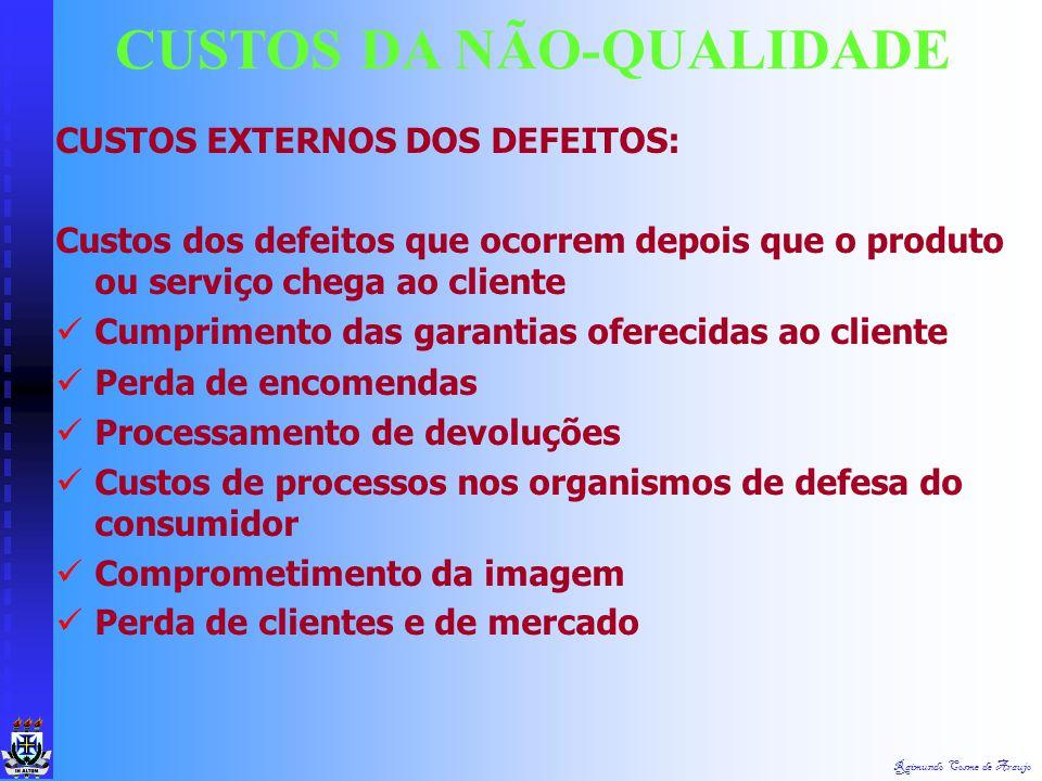 Raimundo Cosme de Araujo CUSTOS DA NÃO-QUALIDADE CUSTOS INTERNOS DOS DEFEITOS: Custos dos defeitos que são identificados antes de os produtos e serviç