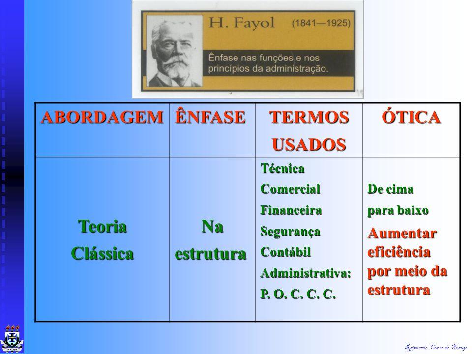 Raimundo Cosme de Araujo ABORDAGEMÊNFASETERMOSÓTICA AdministraçãoCientíficaNatarefaOrganizaçãoRacional; Divisão de tarefas; Especialização; Estudo do
