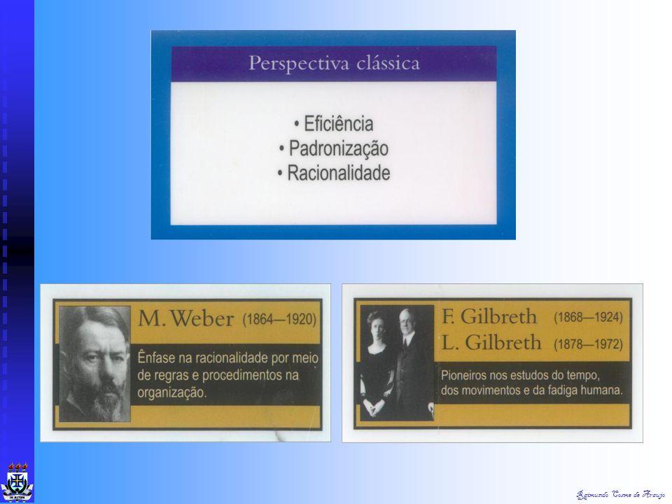 Raimundo Cosme de Araujo TAYLORFAYOL EUA (1856-1915) França (1841-1925) Administração Cientifica Teoria Clássica Ênfase nas tarefas Ênfase na estrutur