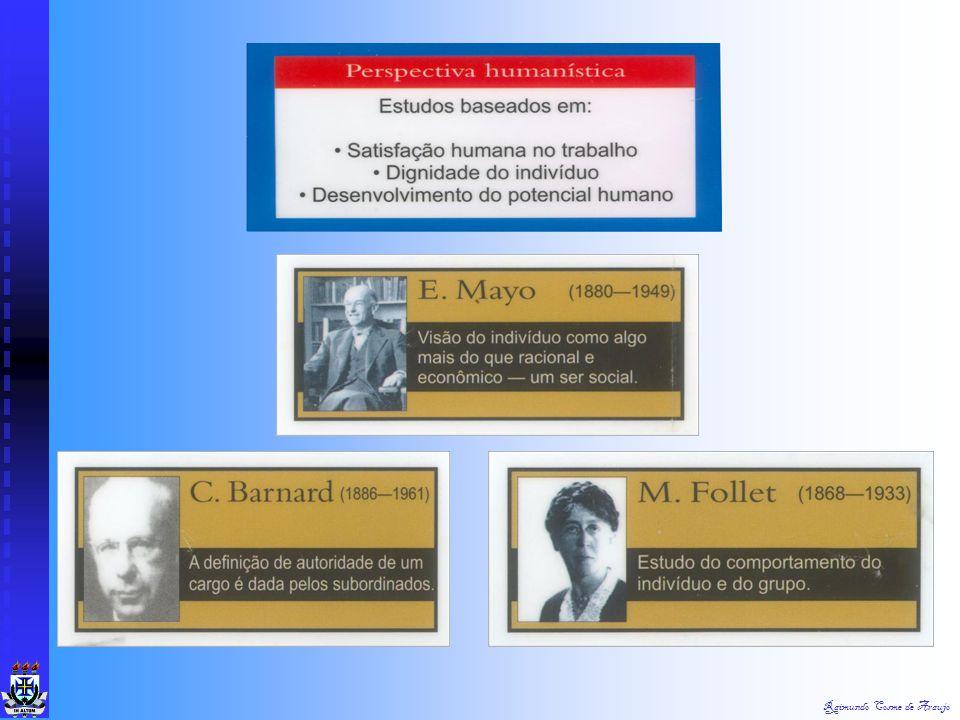 Raimundo Cosme de Araujo FRANK E LILLIAN GILBRETH FRANK E LILLIAN GILBRETH  ESTUDO DE MOVIMENTOS  ESTUDO DA FADIGA: NECESSÁRIA E DESNECESSÁRIA NECES