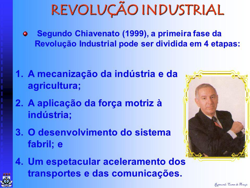 Raimundo Cosme de Araujo DO ARTESANATO À INDUSTRIALIZAÇÃO. São duas grandes vertentes da Revolução Industrial: Evolução da Indústria Textil Tear – Har