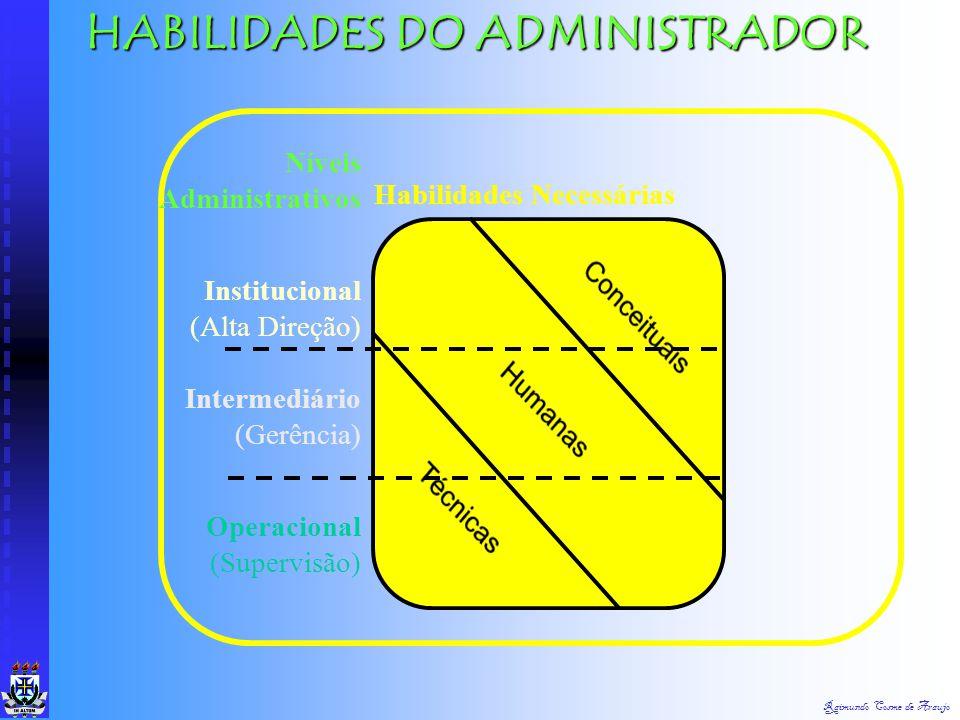 Raimundo Cosme de Araujo HABILIDADES DO ADMINISTRADOR Habilidade conceitual: É a capacidade de coordenar e integrar todos os interesses e atividades d