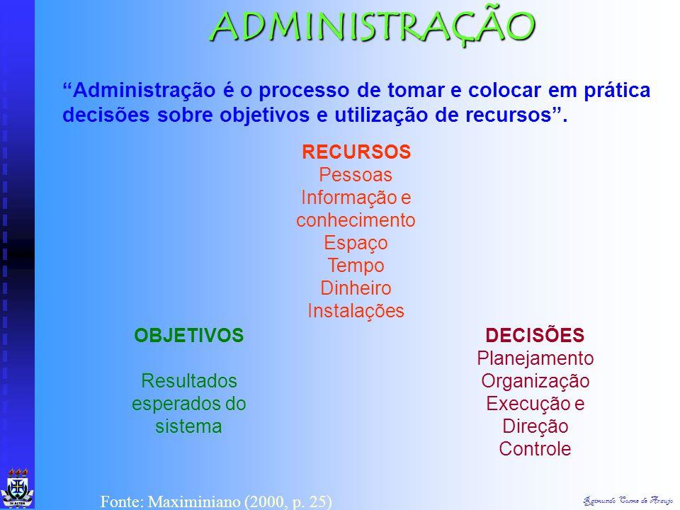 Raimundo Cosme de Araujo Níveis Administrativos Institucional (Alta Direção) Intermediário (Gerência) Operacional (Supervisão) Habilidades Necessárias