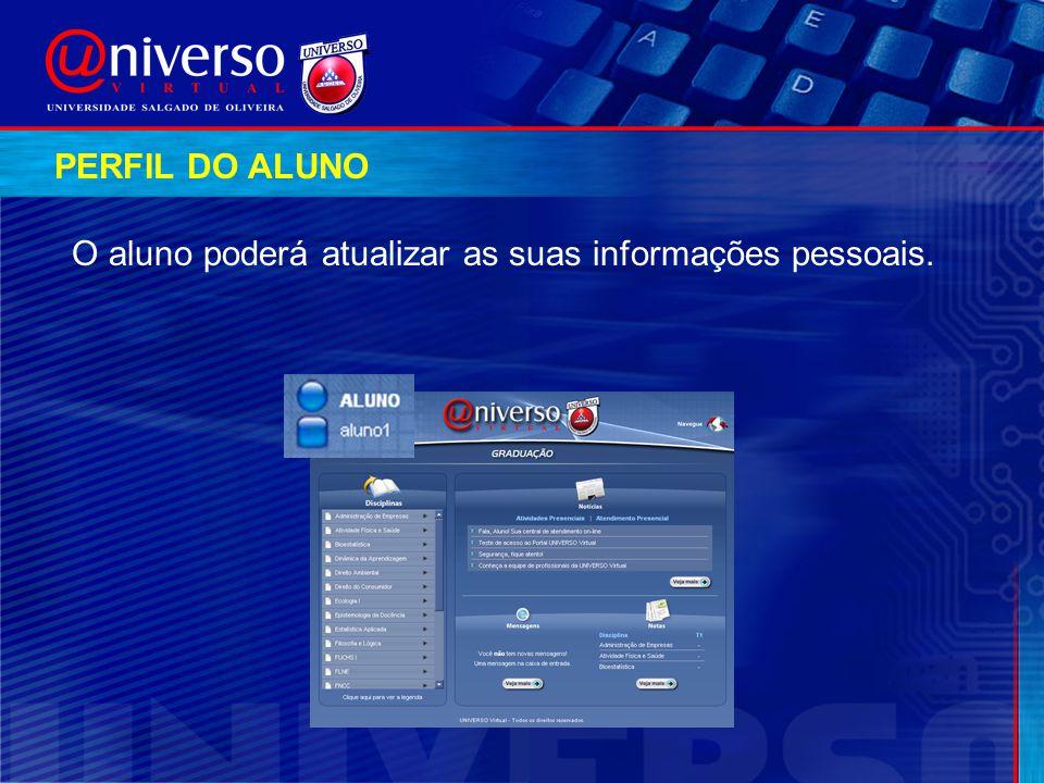 O aluno poderá atualizar as suas informações pessoais. PERFIL DO ALUNO
