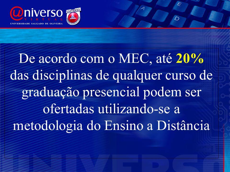 De acordo com o MEC, até 20% das disciplinas de qualquer curso de graduação presencial podem ser ofertadas utilizando-se a metodologia do Ensino a Dis